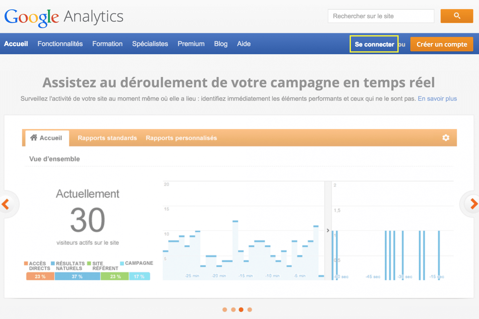 connexion-google-analytics-1537x1024