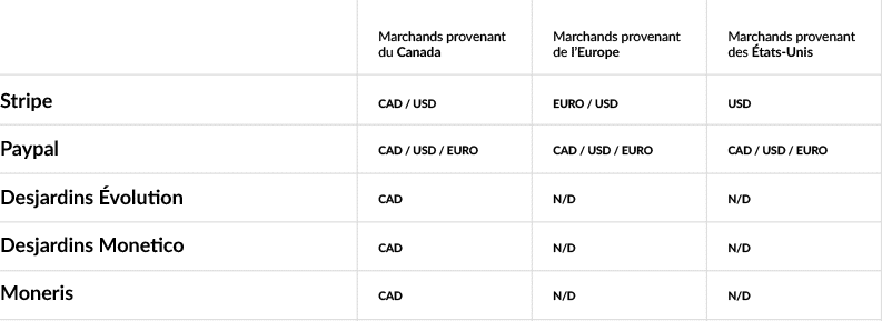 tableau-des-devises